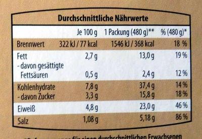 Schweineroulade mit Apfelrotkohl und Kartoffelwürfeln in herzhafter Sauce - Nährwertangaben