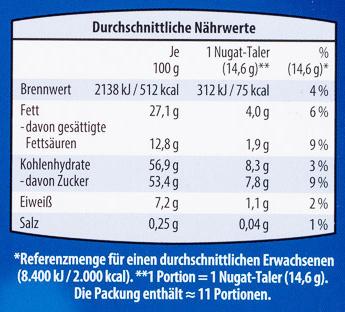 Nugat-Lebkuchen-Taler Vollmilch - Nährwertangaben