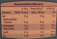 Laugenbrezen - Nutrition facts - de