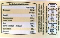 Creme Brulee - Nährwertangaben
