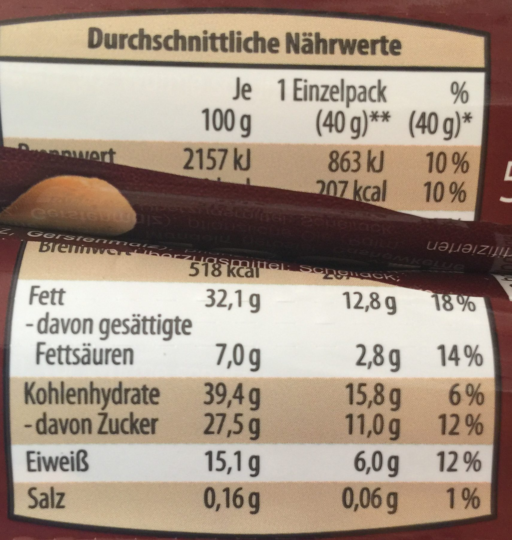 Nuss-Frucht-Mix - Ingrédients