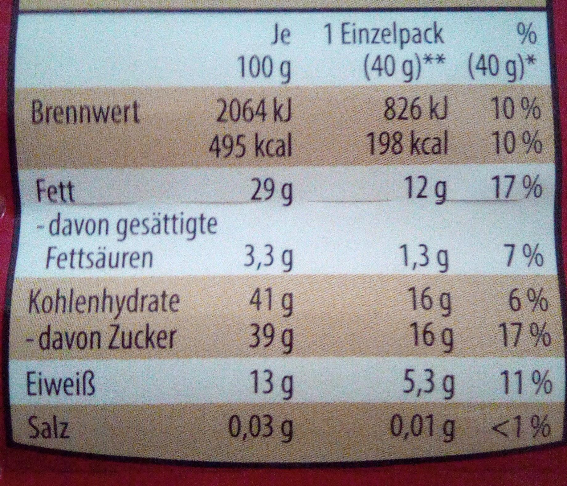 Nuss-Frucht-Mix - Informations nutritionnelles