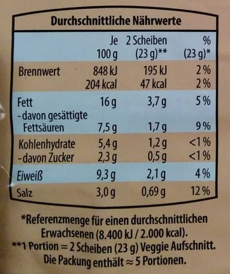 Veggie Aufschnitt Paprika - Nutrition facts