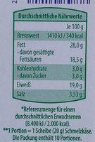 Sandwich-Scheiben Gouda - Nährwertangaben