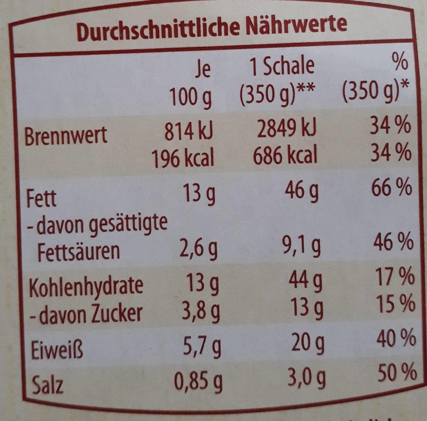 ORZO SALAT MIT KÄSE, CROUTONS UND STYLER ART DRESSING - Informations nutritionnelles - fr
