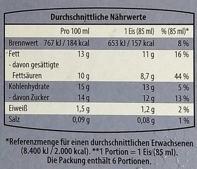 Tannenbaum-Eis - Nährwertangaben
