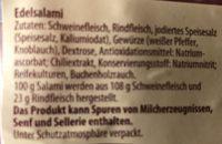 Baguettsalami edelgeschimmelt - Inhaltsstoffe