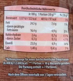 Alpenmark Mozzarella Gerieben - Nutrition facts