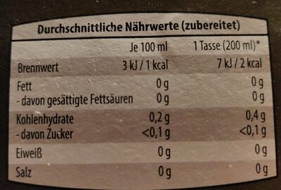 Westcliff Orientalische Minze - Informations nutritionnelles - en