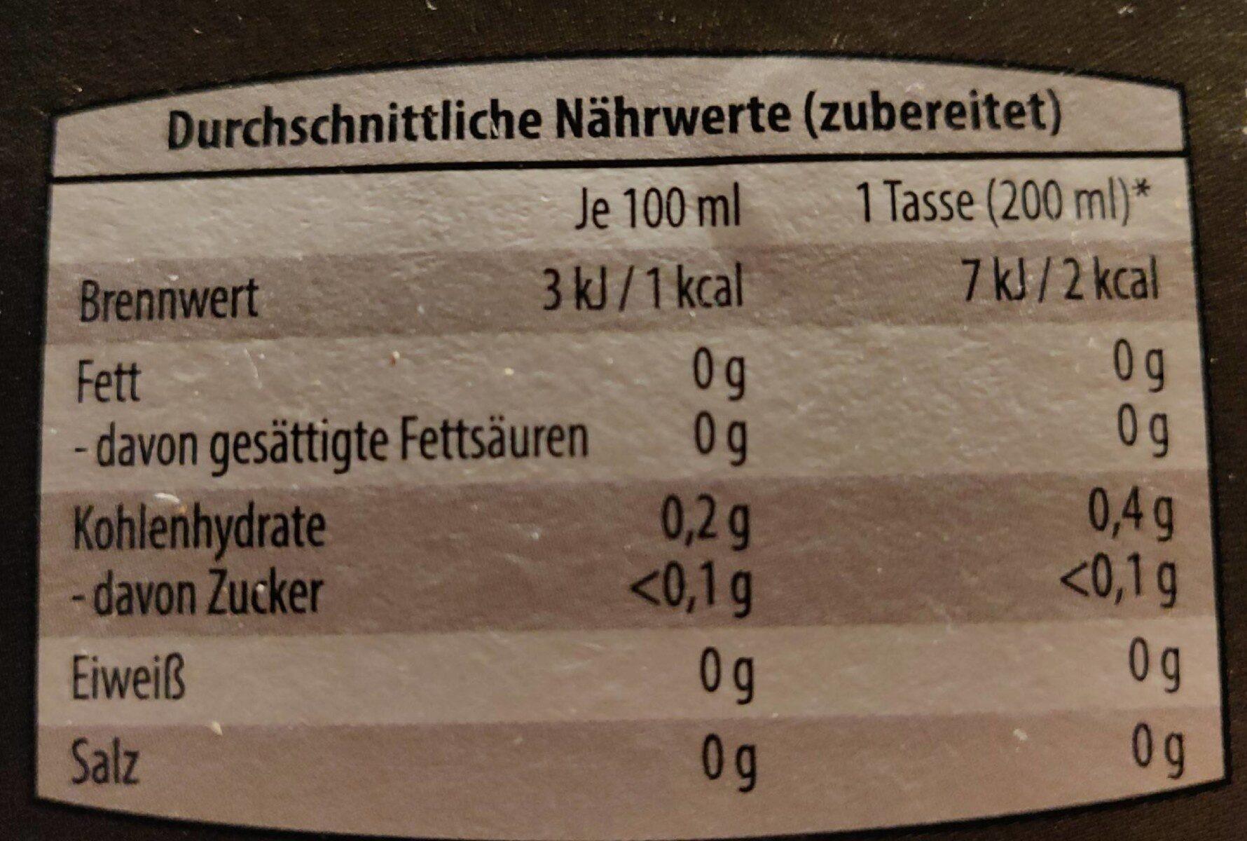 Westcliff Orientalische Minze - Nutrition facts - en