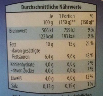 - Nutrition facts - de