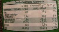 Graines de Chia - Informations nutritionnelles