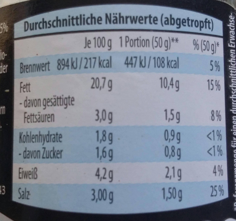 Griechische Oliven Mit Mandeln - Informations nutritionnelles