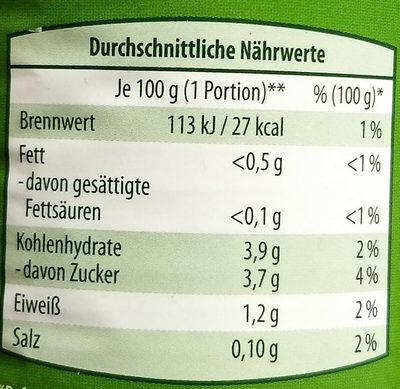 Gehackte Tomaten natur - Nutrition facts