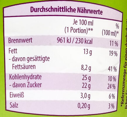 Cookie Dough - Nutrition facts