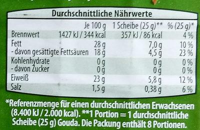 Gouda - Voedingswaarden - de