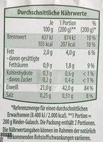 Rinder-Gulasch - Nährwertangaben