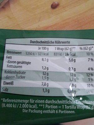 Mühlengold Klassisch Wraps Mehrkorn Mit Leinsamen - Voedigswaarden