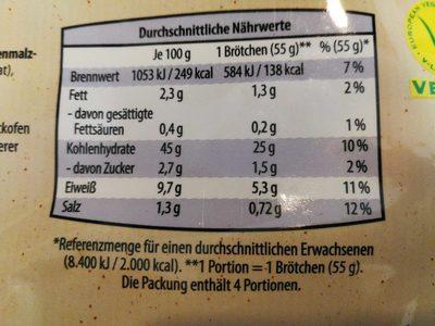 Kaiserbrötchen Mohn/Sesam - Produkt