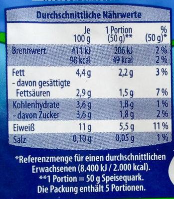 Speisequark 20% Fett - Nährwertangaben