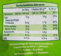 Knusper-Müsli Schoko-Banane - Nutrition facts