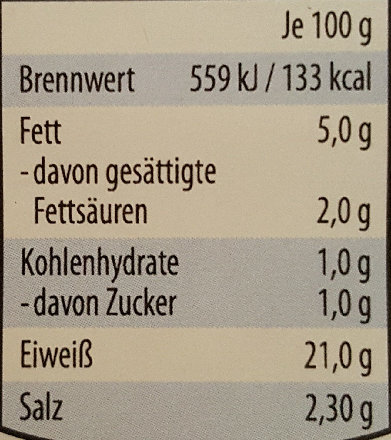 Prager Schinken - Nutrition facts