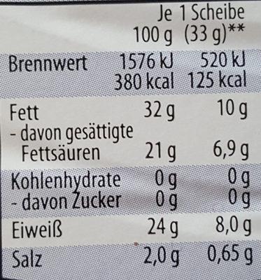 Holländischer Gouda - mittelalt - in Scheiben - Nährwertangaben - de