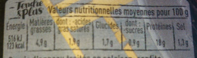 souris d'agneau confite - Informations nutritionnelles