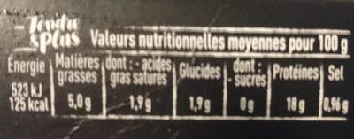 Souris agneau confite - Nutrition facts