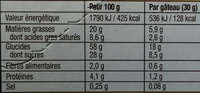 Napolitain, l'Original - Nutrition facts