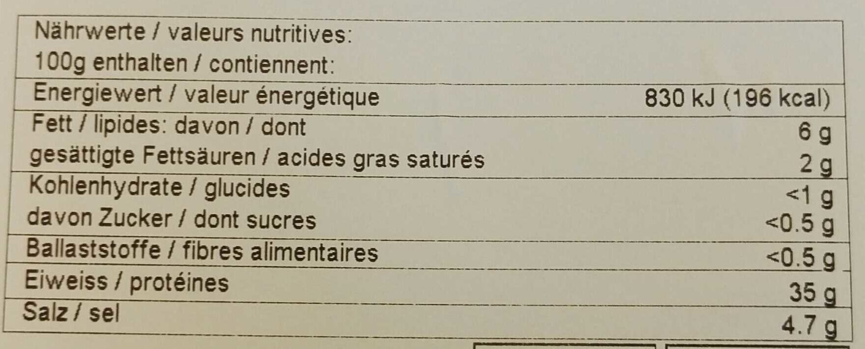 Jambon Cru Rebibes - Valori nutrizionali - fr