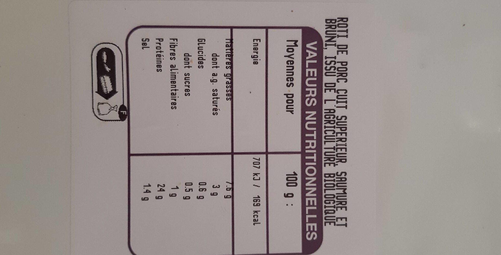 Rôti de porc cuit supérieur - Nutrition facts - fr