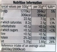 Smoked bacon lardons - Nutrition facts