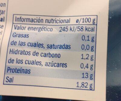 Filete de Bacalao - Información nutricional - es