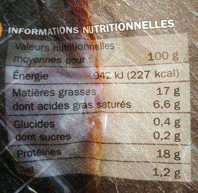 ribs de porc à la mexicaine - Informations nutritionnelles - fr