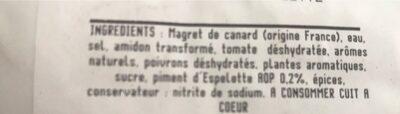Magret de canard - Ingrédients