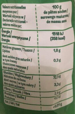 Tagliatelle - Informations nutritionnelles