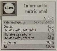 Jamón cocido ahumado extra - Nutrition facts - es