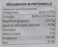 Chapon de pintade fermier - Informations nutritionnelles