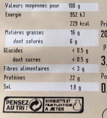 Duo de filet et poitrine - Voedingswaarden - fr
