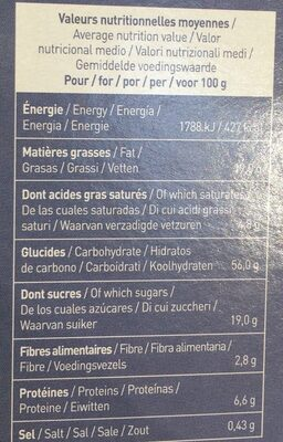 Plaisir Earl Grey - Nutrition facts - fr