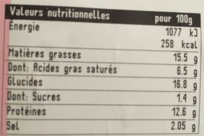 Pate en croute pistache - Voedingswaarden - fr