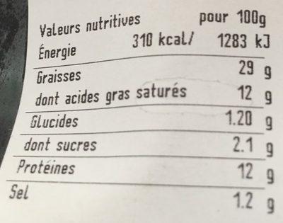 Boudin blanc - Informations nutritionnelles - fr