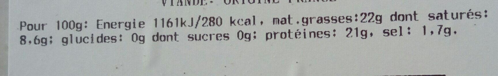gros pâté - Informations nutritionnelles