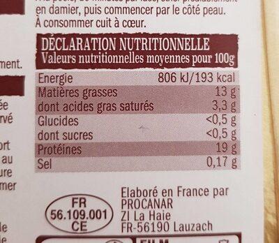 Filet de canard - Nutrition facts