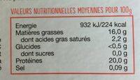 Filet de saumon ASC - Informations nutritionnelles - fr