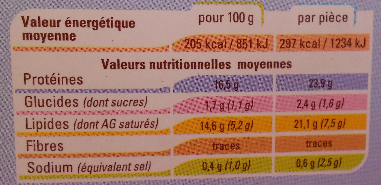 Fondants de poulet farcis aux petits légumes - Voedingswaarden - fr
