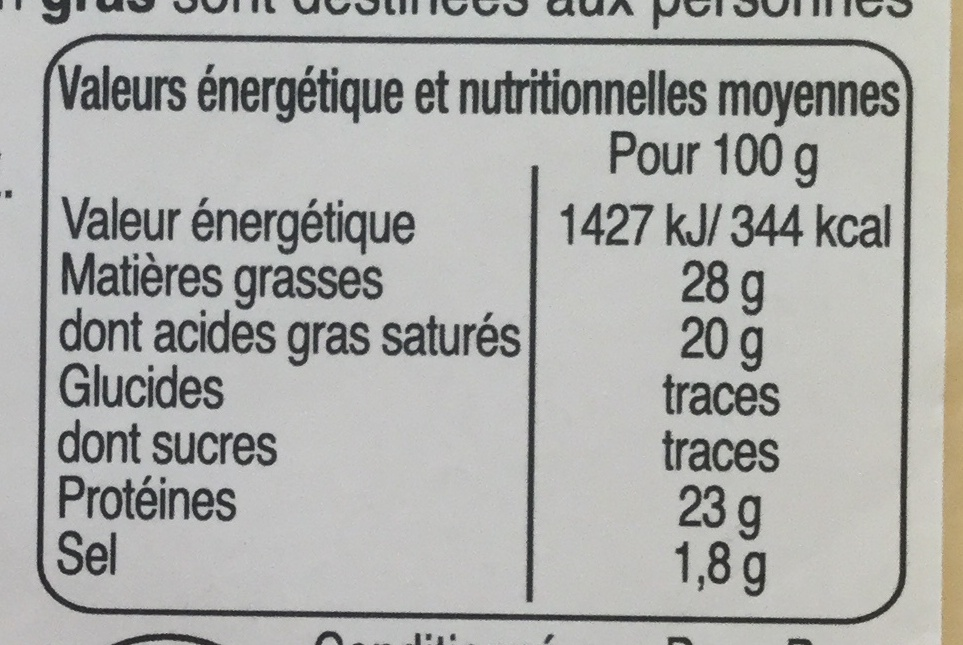 Gouda (28% MG) - Informations nutritionnelles - fr
