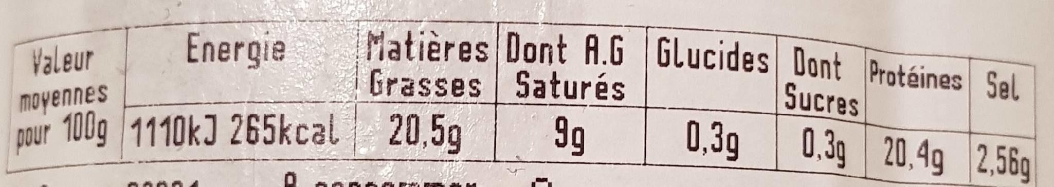 Saucisse de Morteau IGP Label Rouge - Informations nutritionnelles - fr