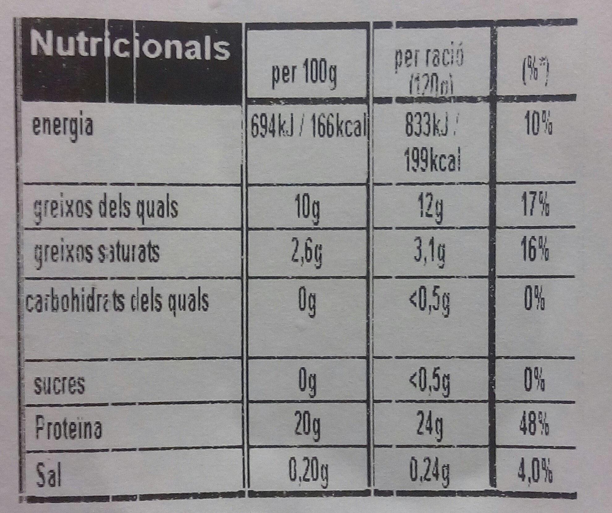 Filet de pollastre - Nutrition facts